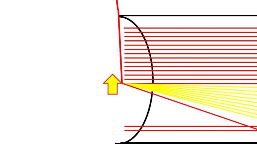 PEラインのカタマリが一気にでるライントラブル、ゴップの簡単な予防法