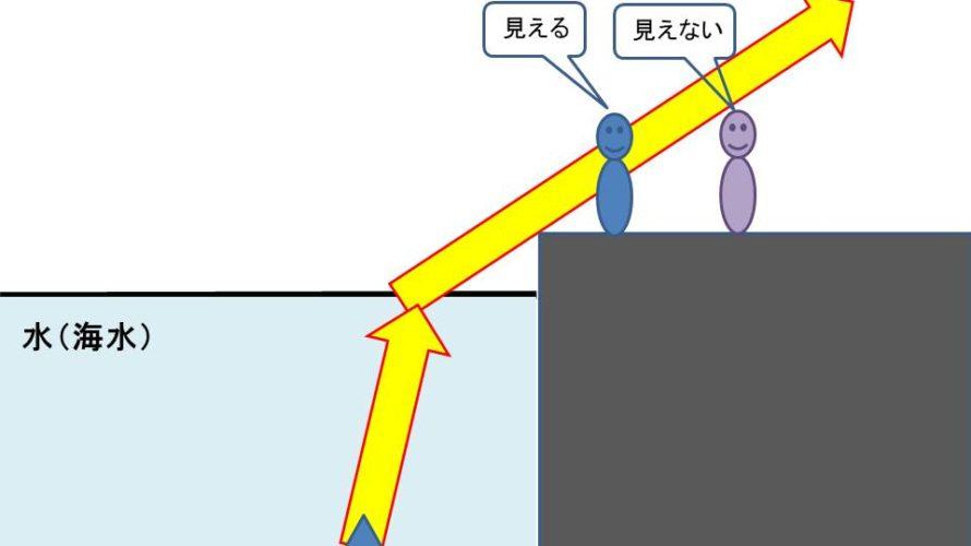 光の屈折と釣りの時の立ち位置
